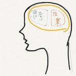 物事を考えるときの試行錯誤07〜思考と作業を分ける(後編)〜