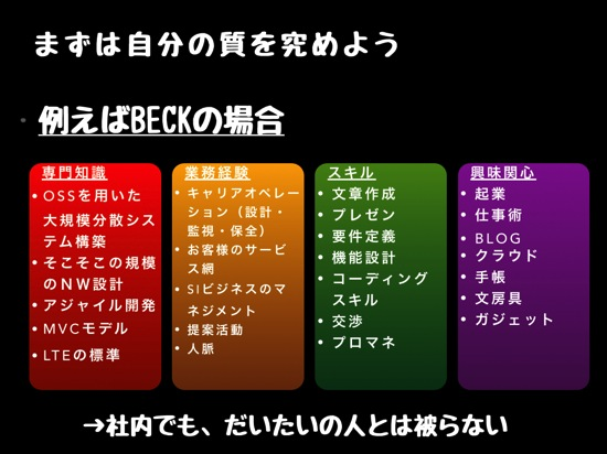 Communication2collabo 最新 022