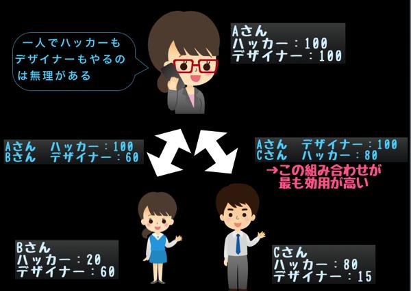 Communication2collabo 最新