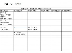 フローシート(ぱうコメ)1
