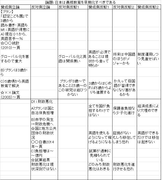 フローシート(ぱうコメ)2