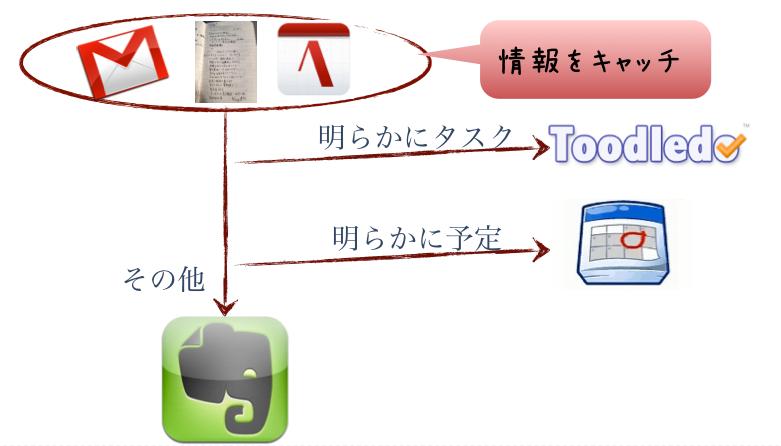 zakkuri_flow