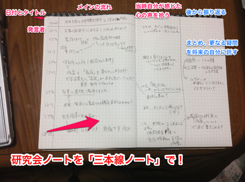 3本線ノート実写版