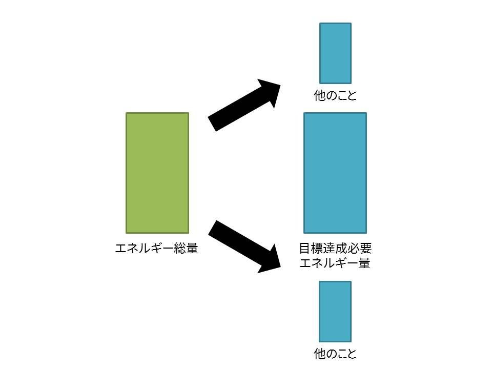 %e3%82%a8%e3%83%8d%e3%83%ab%e3%82%ae%e3%83%bc%e5%9b%b3%e5%bc%8f-4
