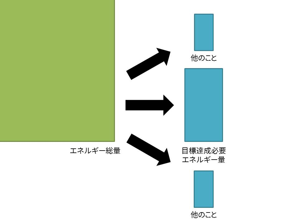 %e3%82%a8%e3%83%8d%e3%83%ab%e3%82%ae%e3%83%bc%e5%9b%b3%e5%bc%8f-1