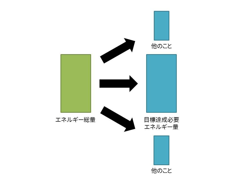 %e3%82%a8%e3%83%8d%e3%83%ab%e3%82%ae%e3%83%bc%e5%9b%b3%e5%bc%8f-2
