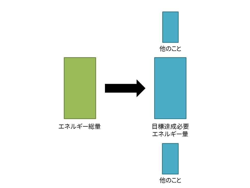 %e3%82%a8%e3%83%8d%e3%83%ab%e3%82%ae%e3%83%bc%e5%9b%b3%e5%bc%8f-3